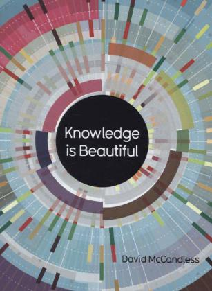 Knowledge Is Beautiful | Dodax.ch