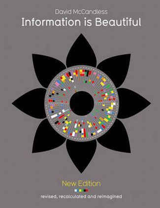 Information is Beautiful  | Dodax.ch